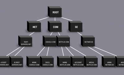 بودكاست: ما هو الدي ان اس DNS ببساطة ؟